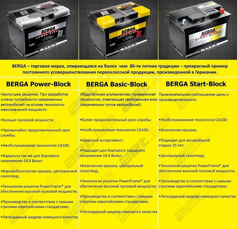 Аккумулятор для ИБП CyberPower GP12-12 12V 12Ah