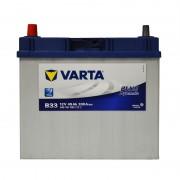 Varta Blue Dynamic 545 157 033 (B33) 45Ah JL+ 330A (тонкая клемма)