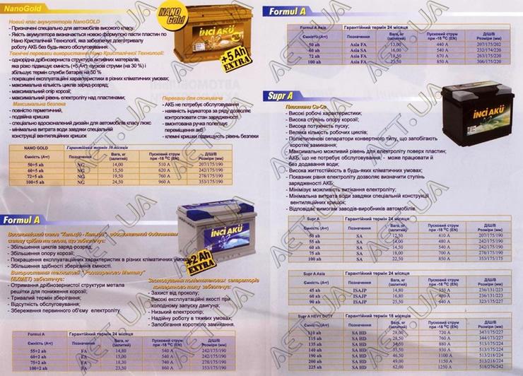Техническая информация об аккумуляторах INCI AKU